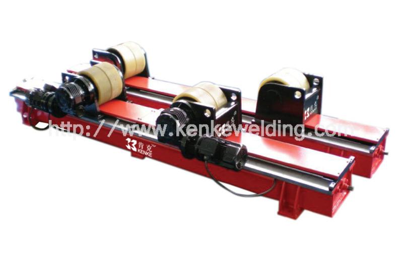 Lead Screw Rotator-HGKS Series